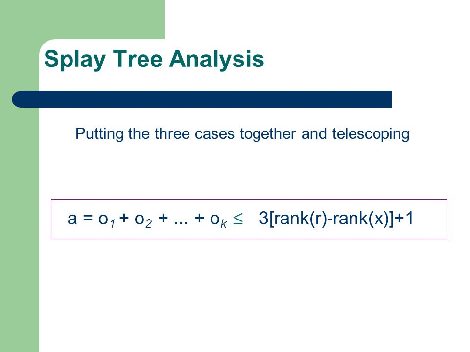 Splay Tree Analysis a = o1 + o2 + ... + ok  3[rank(r)-rank(x)]+1